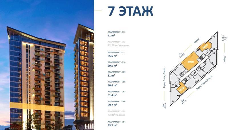 цены на недвижимость в батуми